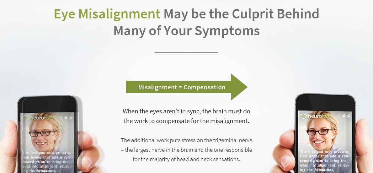 Neurolens -Trigeminal Nerve